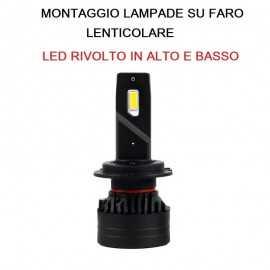 LAMPADE LED H7  20000 LM...