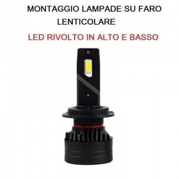 LAMPADE LED H7 F3 PER AUDI...