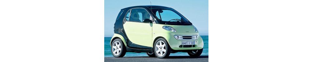 Lucidatura fari , kit led , sensori di parcheggio Smart